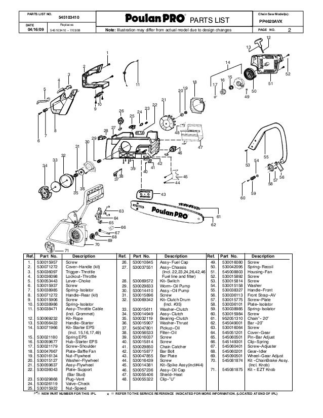poulan pro 50cc chainsaw owners manual