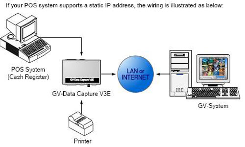 cable gateway pro iinet manual
