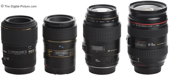 does the canon 5d have manual focus