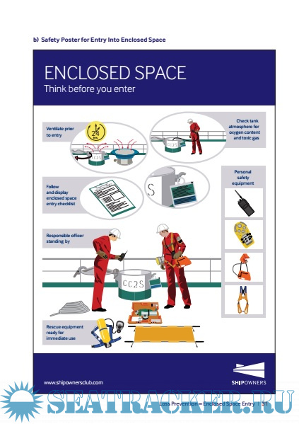 enclosed space entry training manual