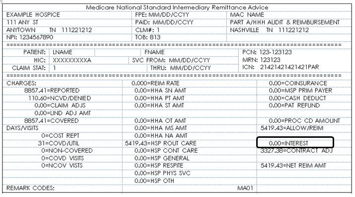 medicare hospital claims processing manual